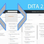 Where DITA is Now and Where It is Going: Lightweight DITA and DITA 2.0