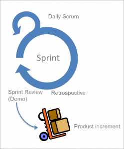 AgileDokumentation_Scrum (1)