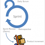 Can Documentation be Agile? A Field Report
